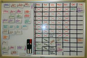 The scrum board